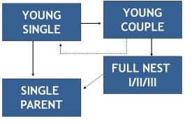 spearman single parent personals Statistics on single parents from the us census bureau paint a surprising portrait, upending many stereotypes.